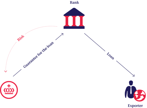 Illustration of a Working Capital